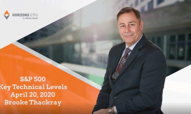 Video – S&P 500 Key technical levels – 2020-APR-20