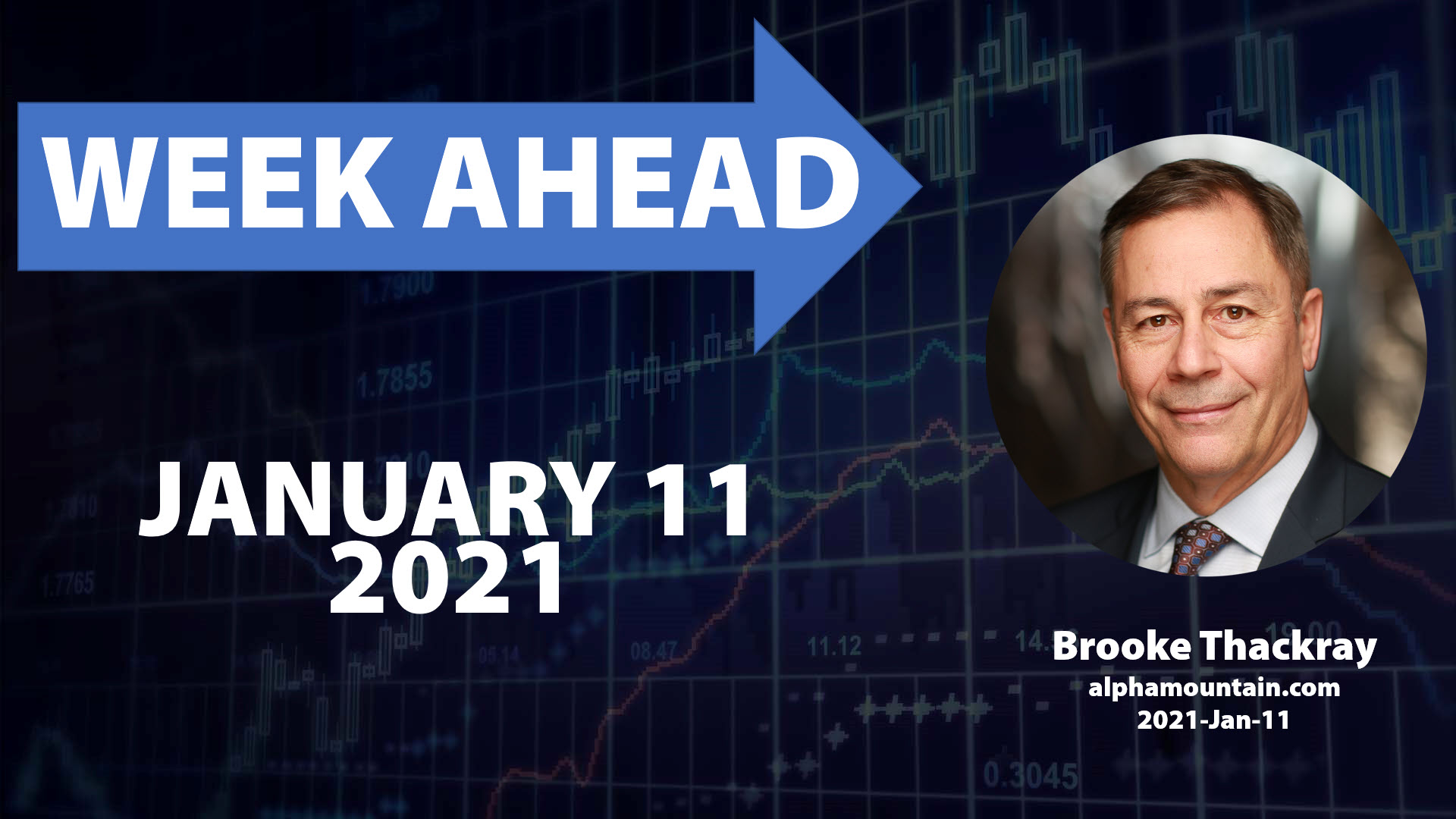 Video – WEEK AHEAD- JAN 11, 2021 – PLUS FOCUS SECTION ON INFLATION EXPECTATIONS