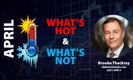 Video – WHAT'S HOT & WHAT'S NOT- APRIL – APRIL 5, 2021