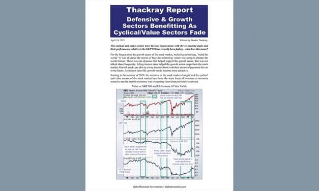 Thackray's Report- Cyclical and Value Sectors Fading