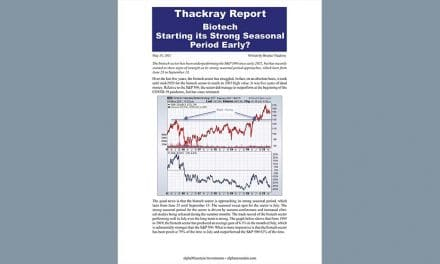 Thackray's Report- Biotech Starting its Starting its Strong Seasonal Period Early?