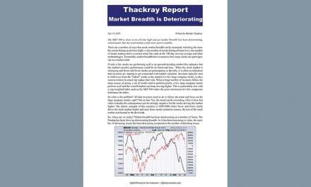 Thackray's Report- Market Breadth Deteriorating