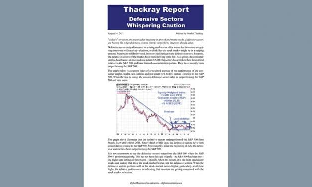 Thackray's Report- Defensive Sectors Whispering Caution