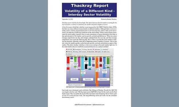 Thackray's Report- Interday Sector Volatility