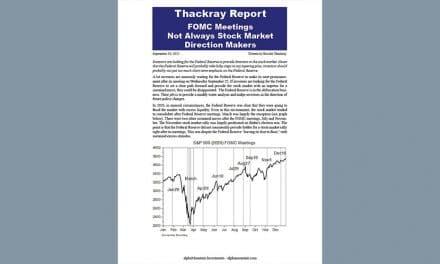 Thackray's Report- FOMC Meetings Not Always Stock Market Direction Makers
