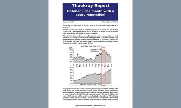 Thackray's Report- October – The month with a scary reputation